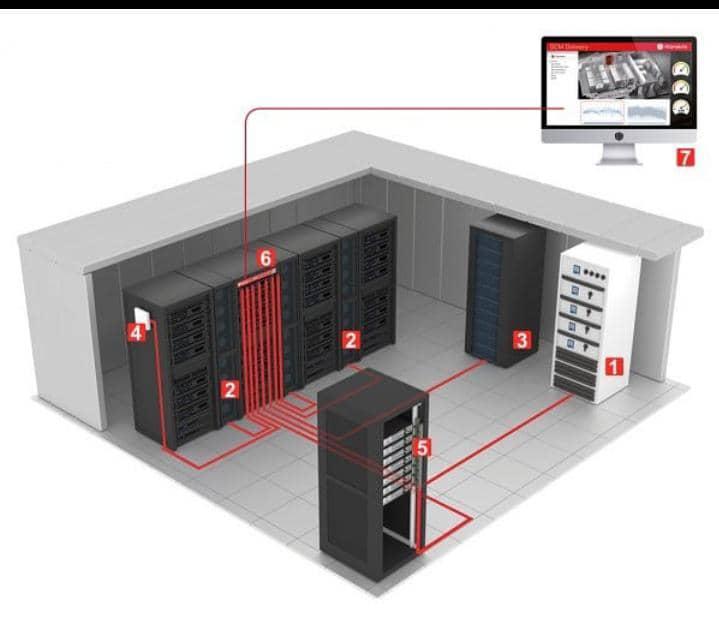 سیستم کنترل شرایط محیطی اتاق سرور
